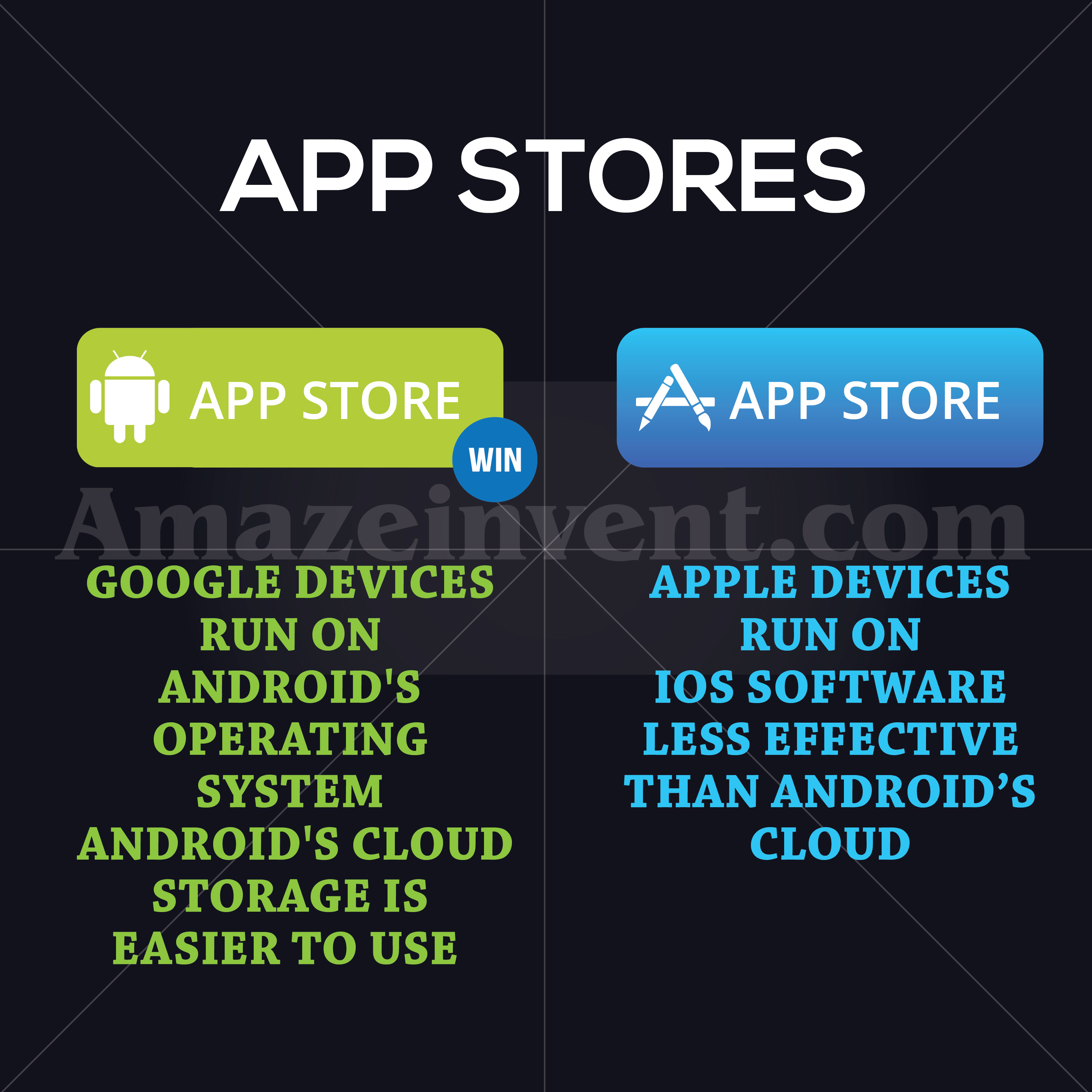 android vs ios app stores