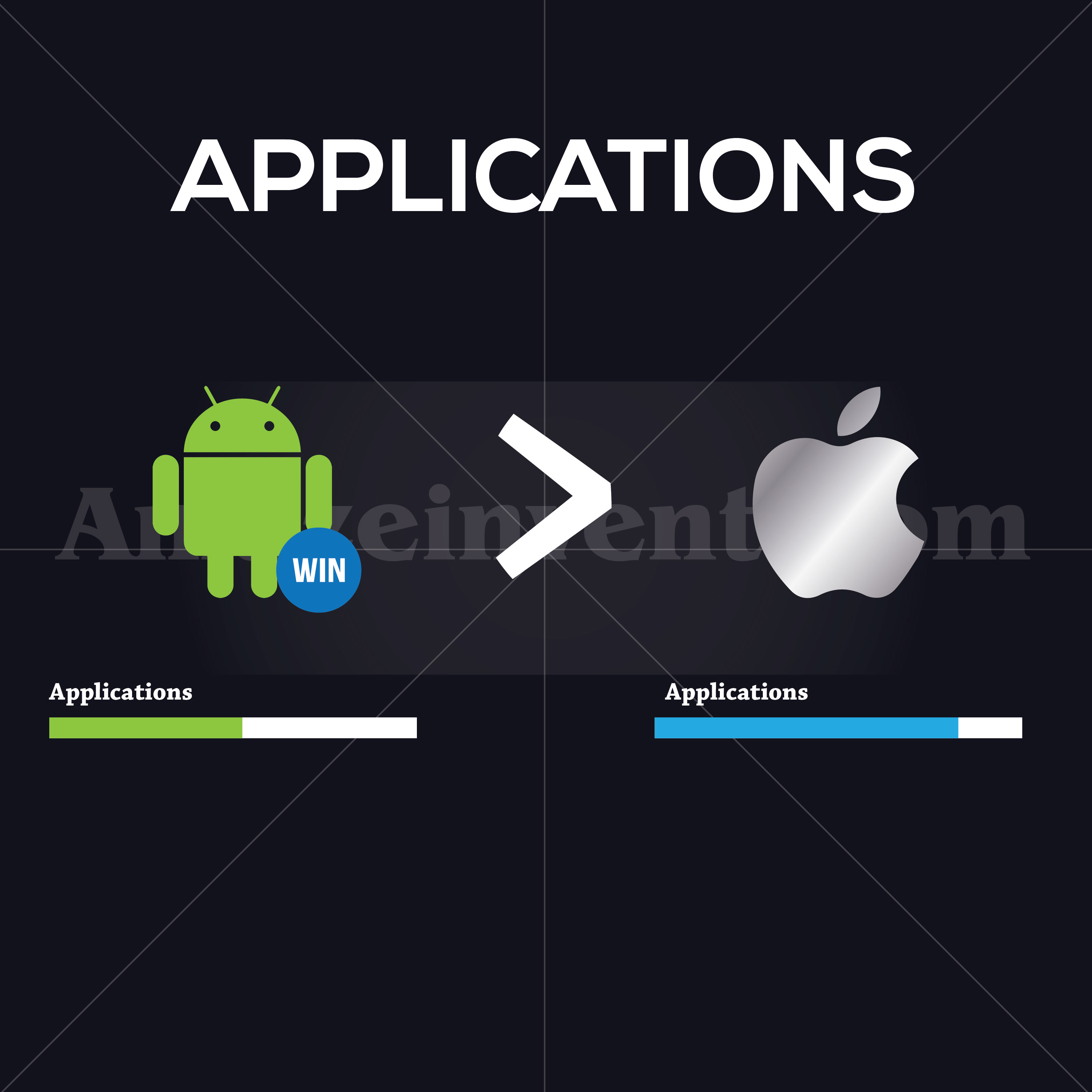 android vs ios applications