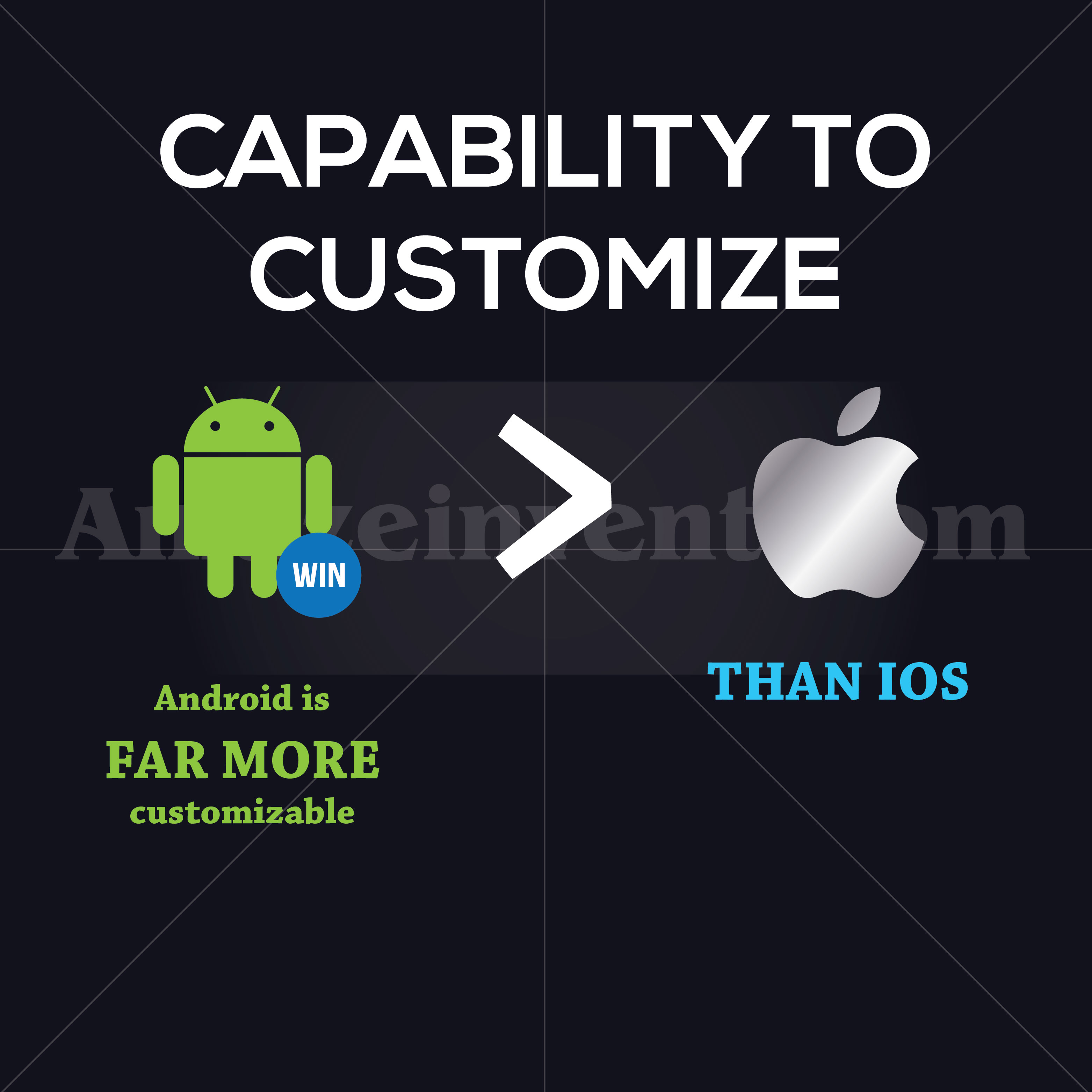 android vs ios customize