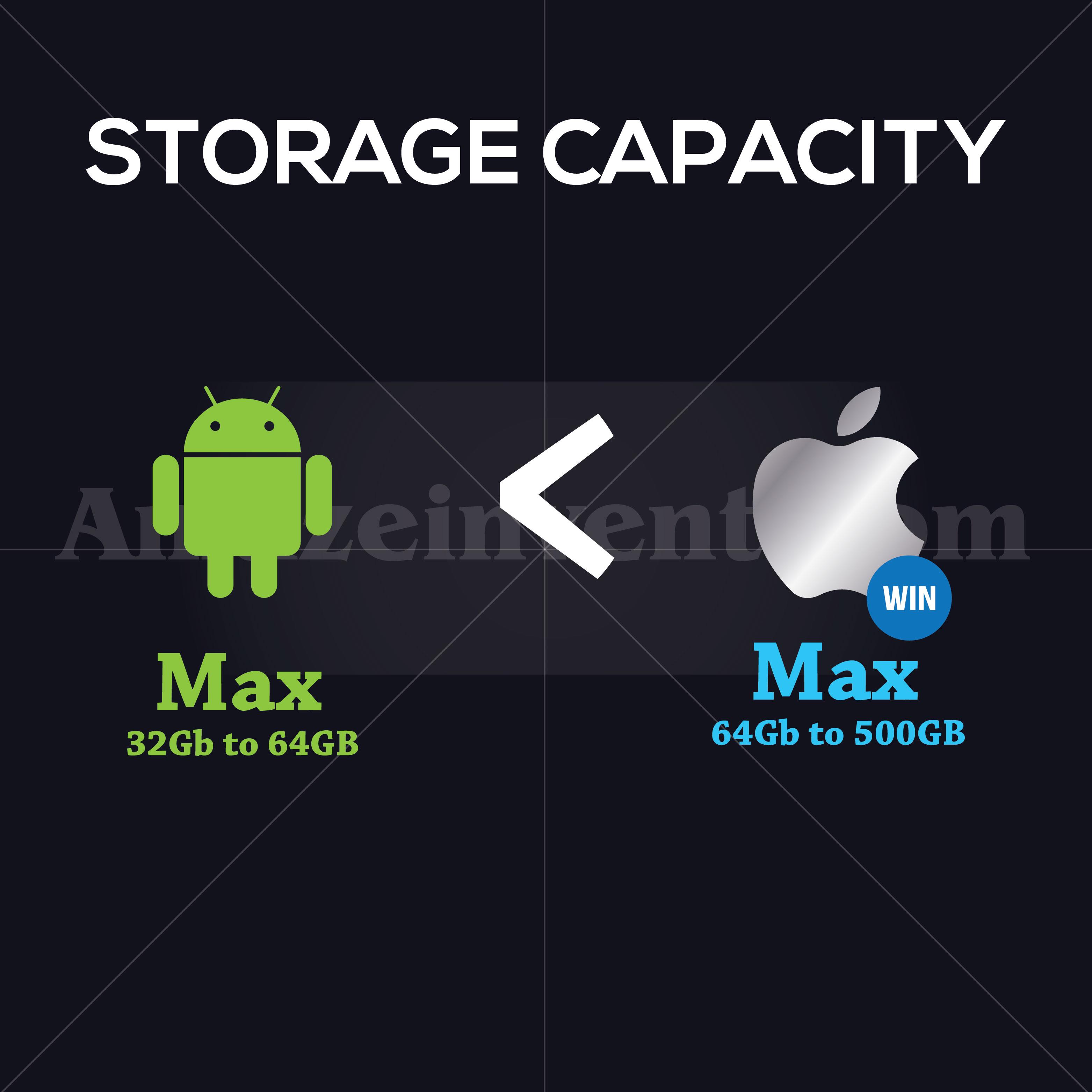 android vs ios storage