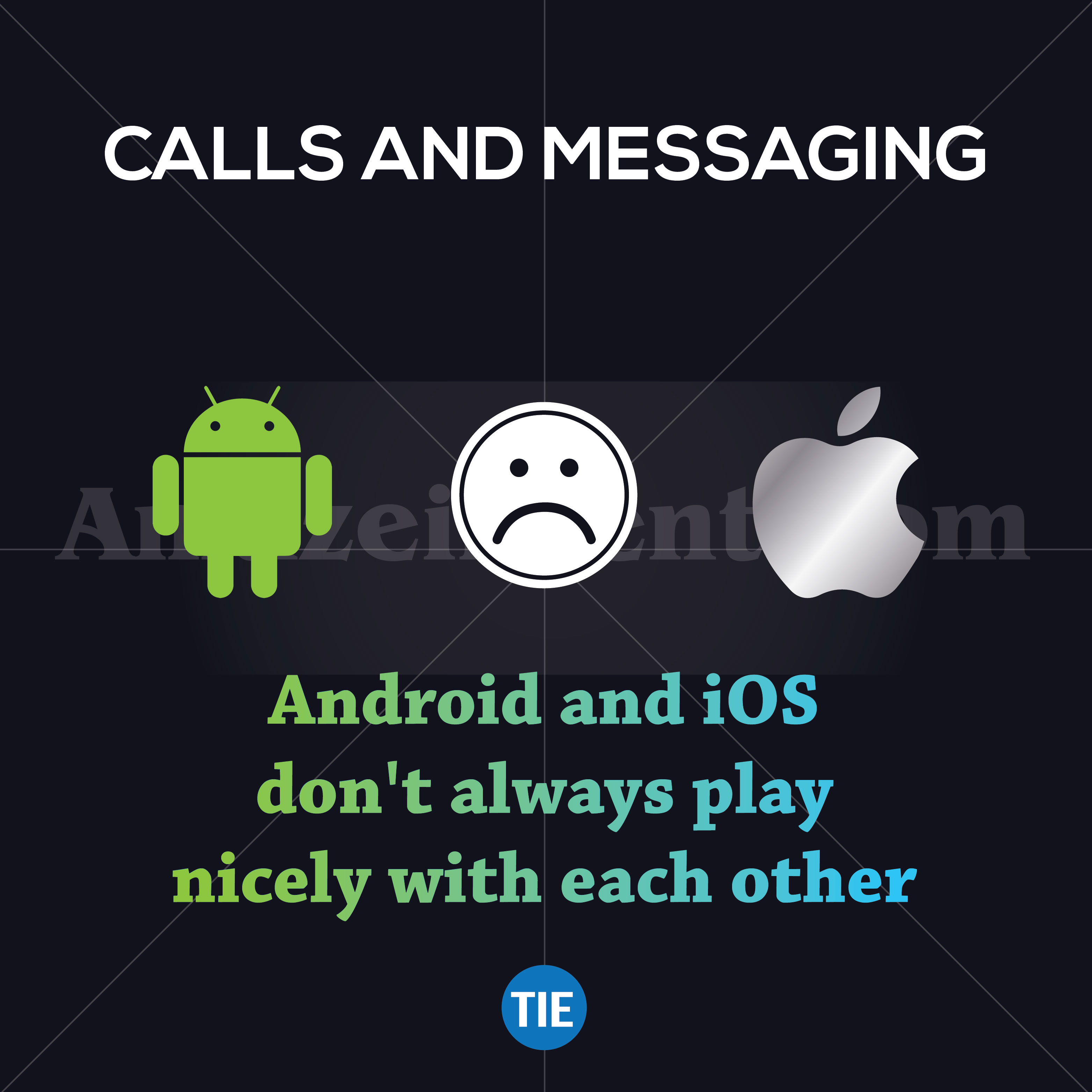 android vs ios call and messges