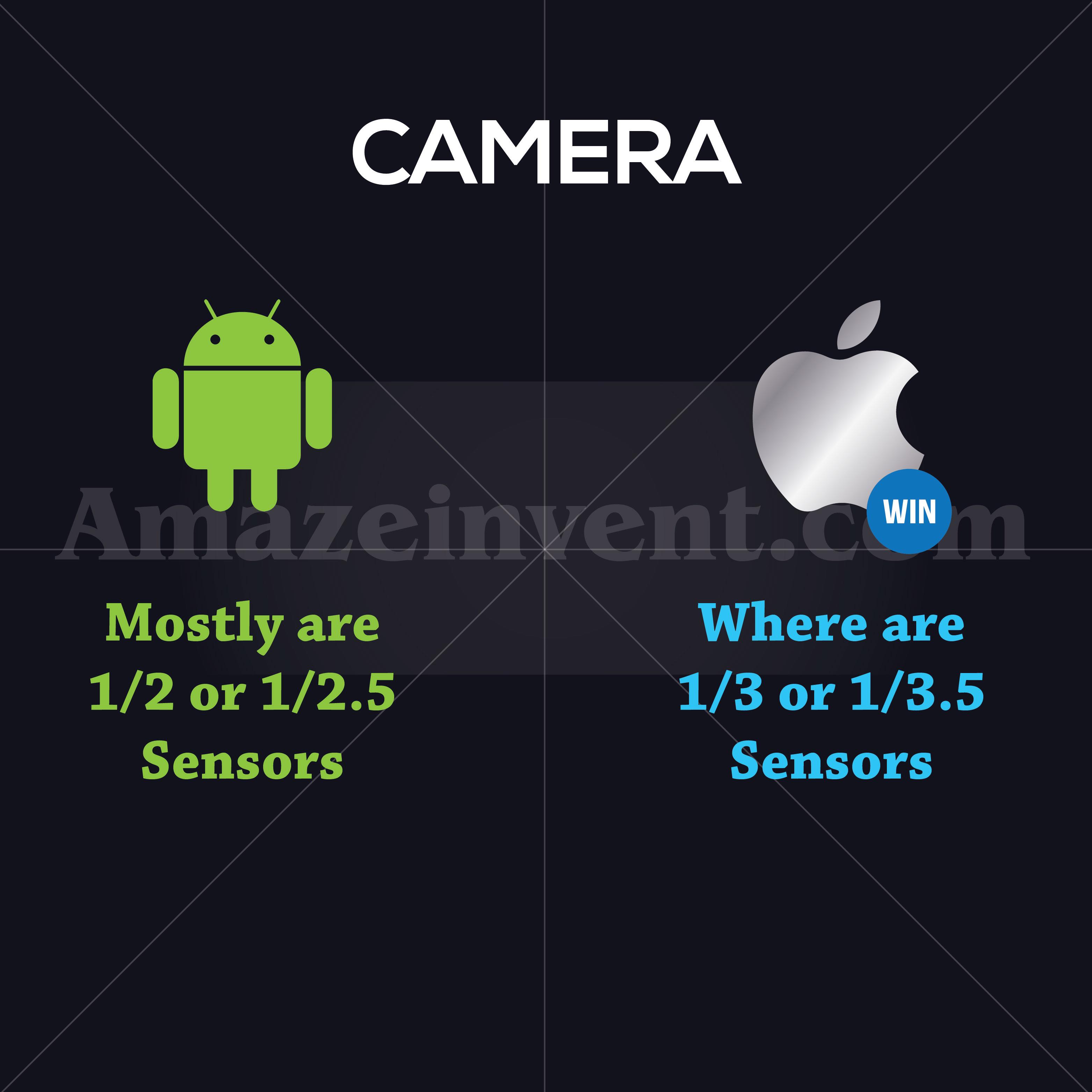 android vs ios camera