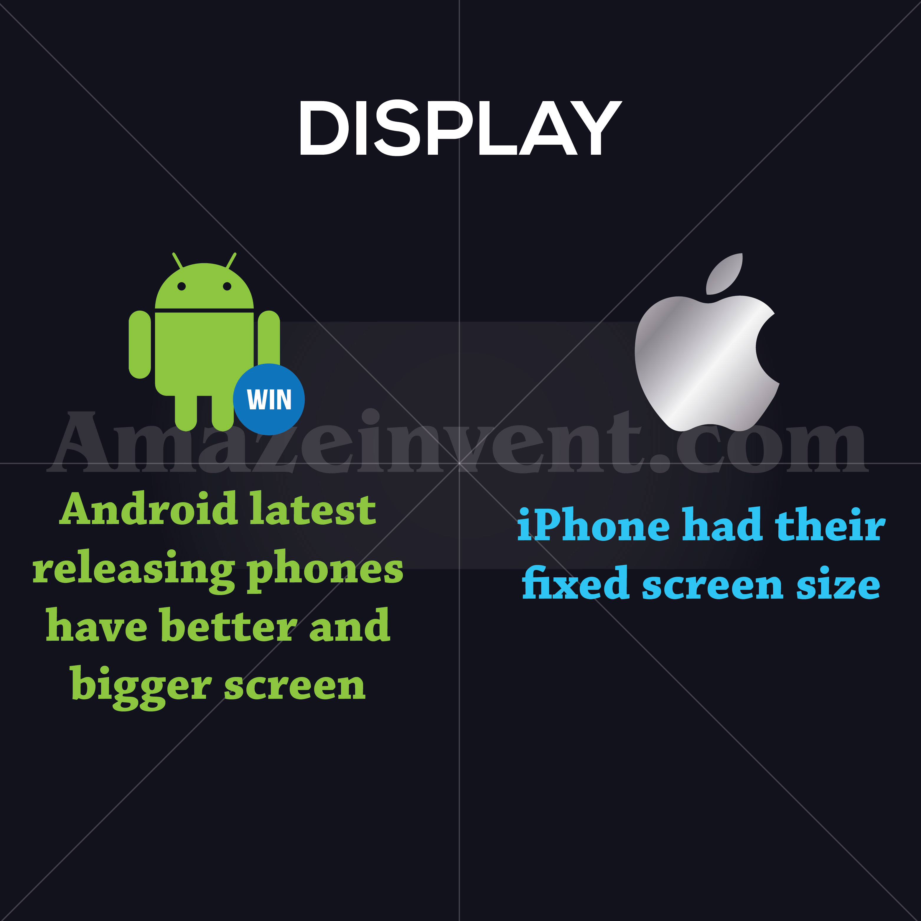 android vs ios display