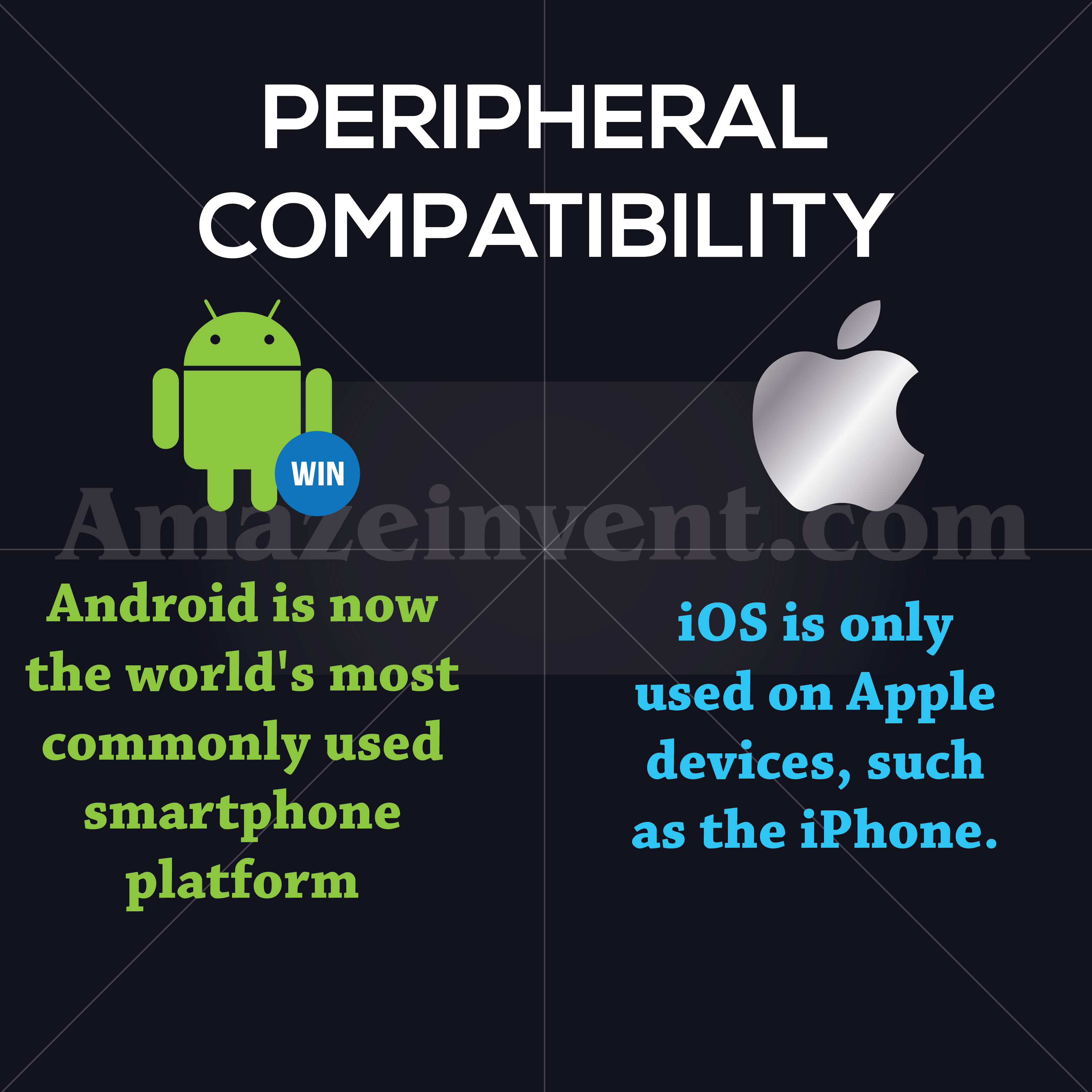 android vs ios peripheral compatibility