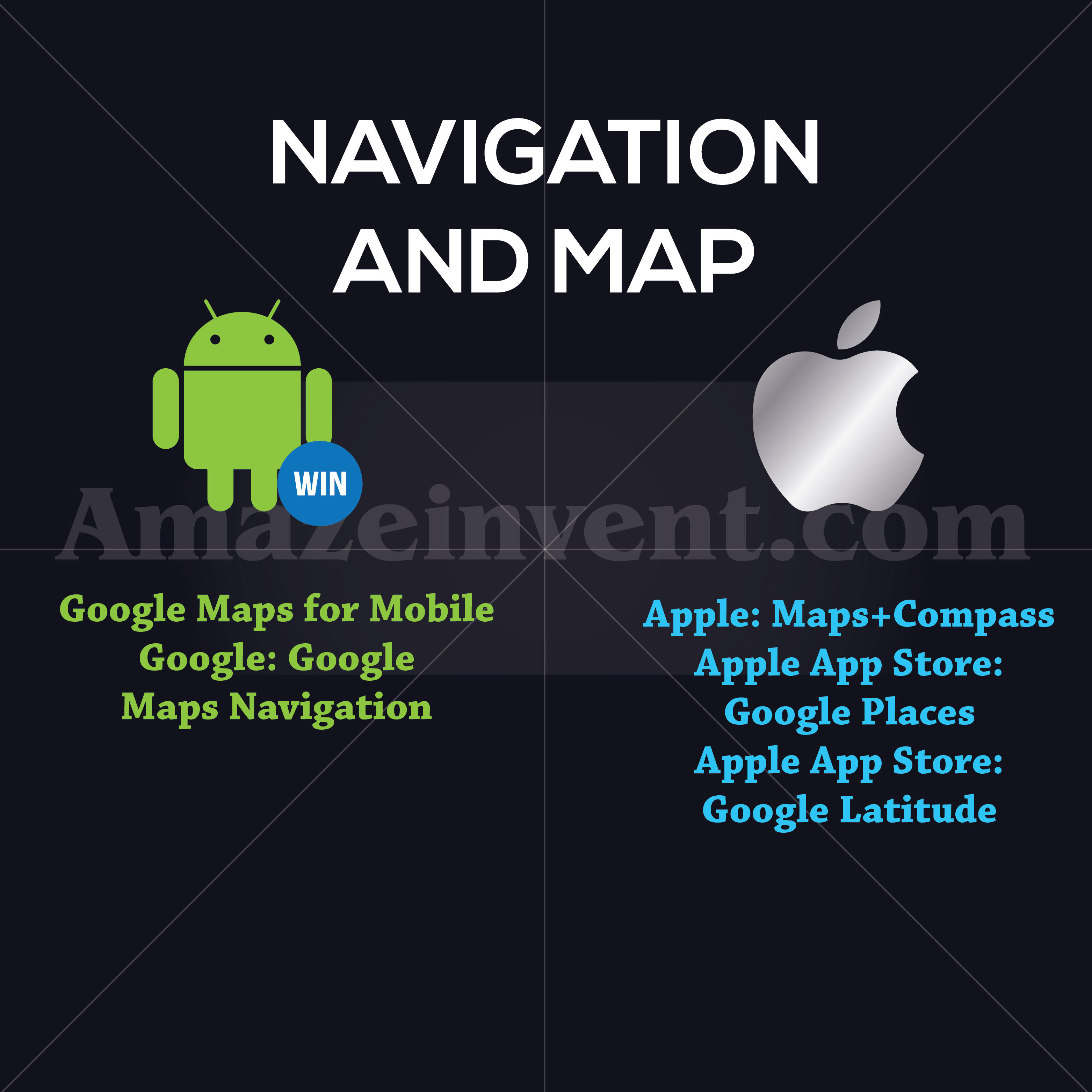 Android vs iOS navigation and map