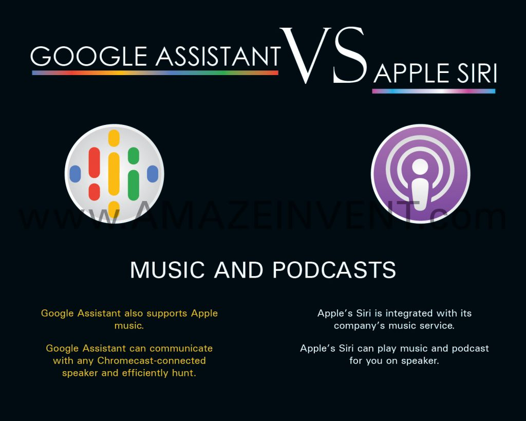Google Assistant VS Apple Siri