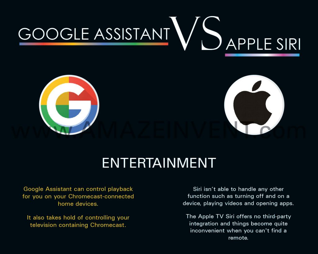 Google Assistant VS Apple Siri