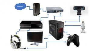 Use Blue Yeti on Xbox One