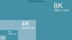 1080 vs 1440 vs 4k