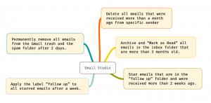 Delete Older Emails in Gmail