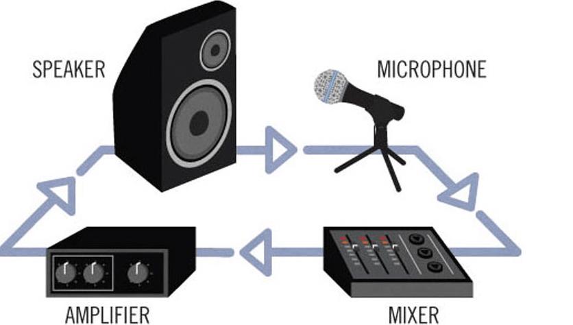 fix an audio feedback