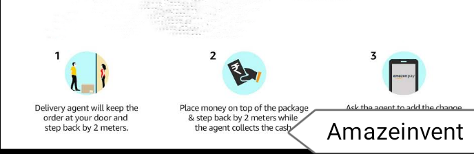 Convert Amazon Gift Cards to Cash